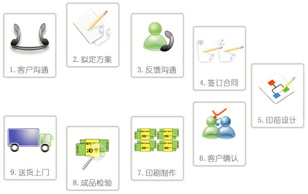 合作流程.jpg